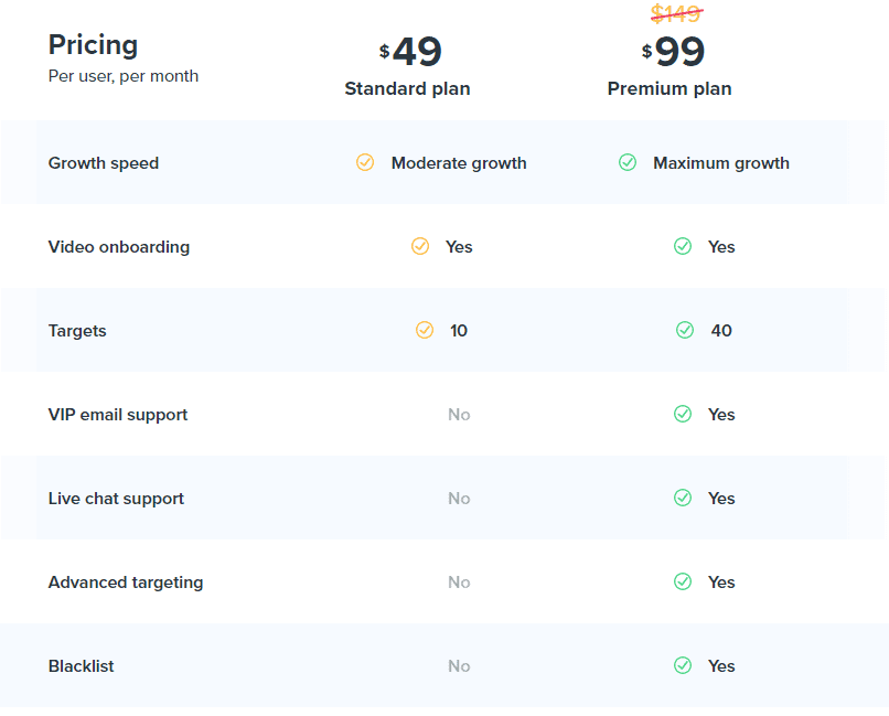 kicksta reviews - pricing tables