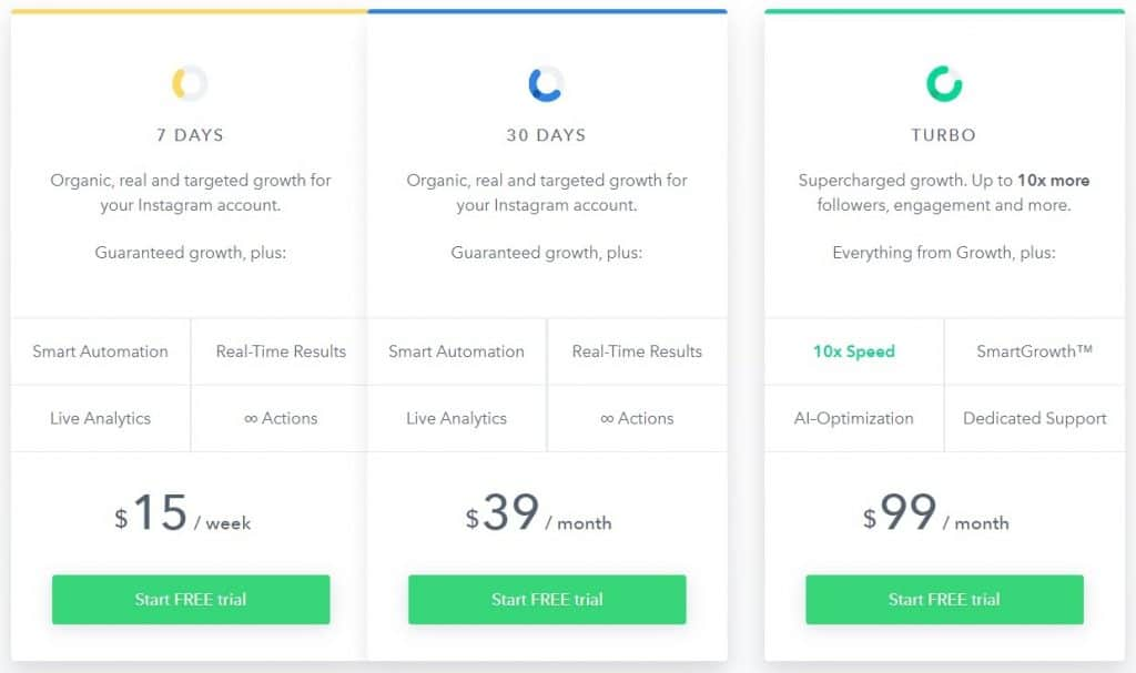 socialcaptain review - pricing