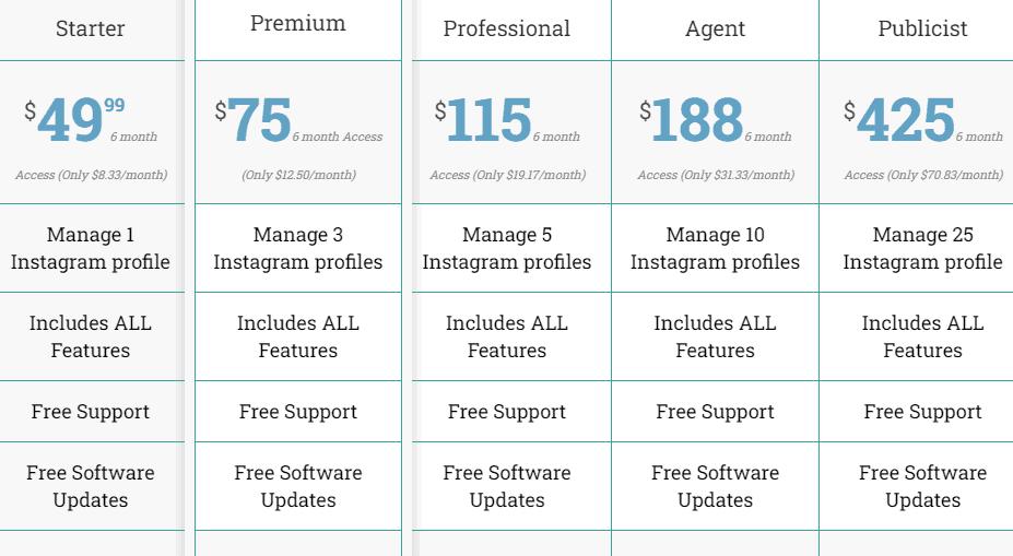 Followadder reviews - pricing