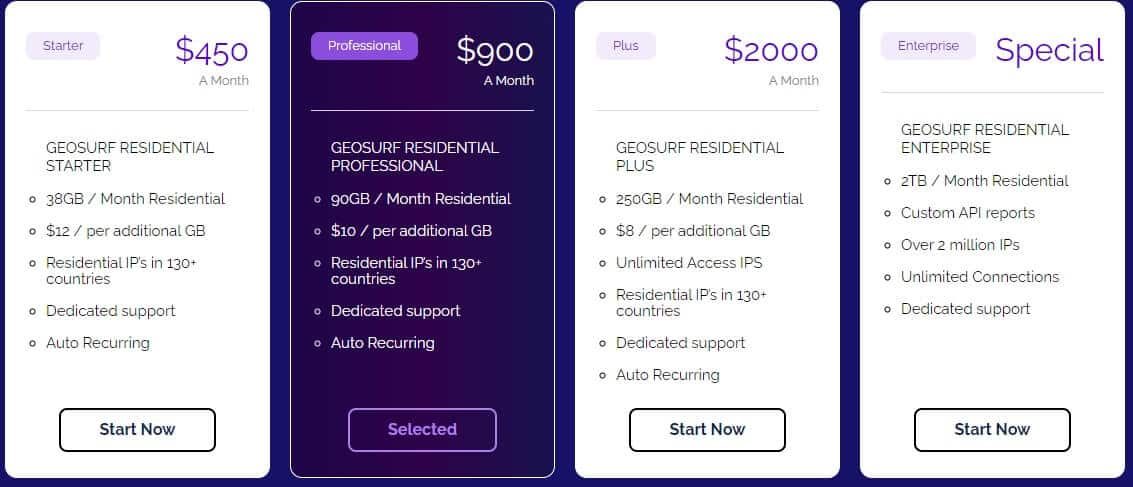 A screenshot of Geosurf's pricing plans